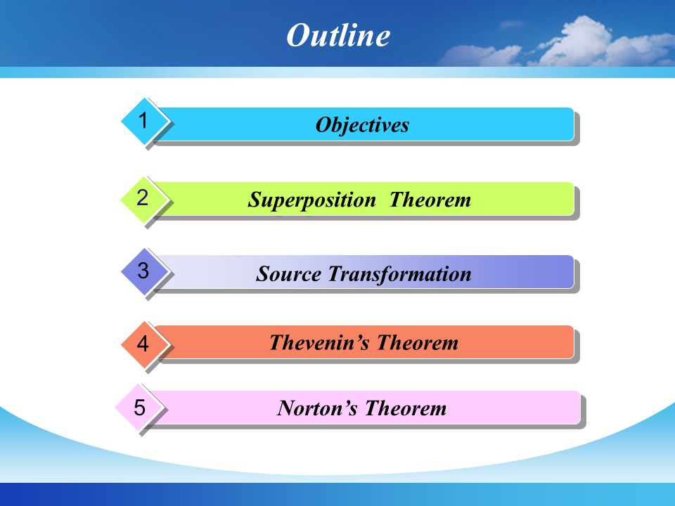 Outline Objectives 1 Superposition Theorem 2 Source Transformation 3 Thevenin's Theorem 4 Norton's Theorem 5