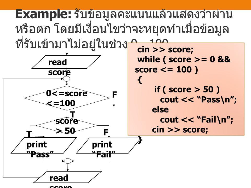Example: พิมพ์เลขคี่ระหว่าง 1 ถึง 10 i = 1 print i i+=2 T F i < 10 i = 1; while ( i < 10 ) { cout << i << ; i = i+2; }