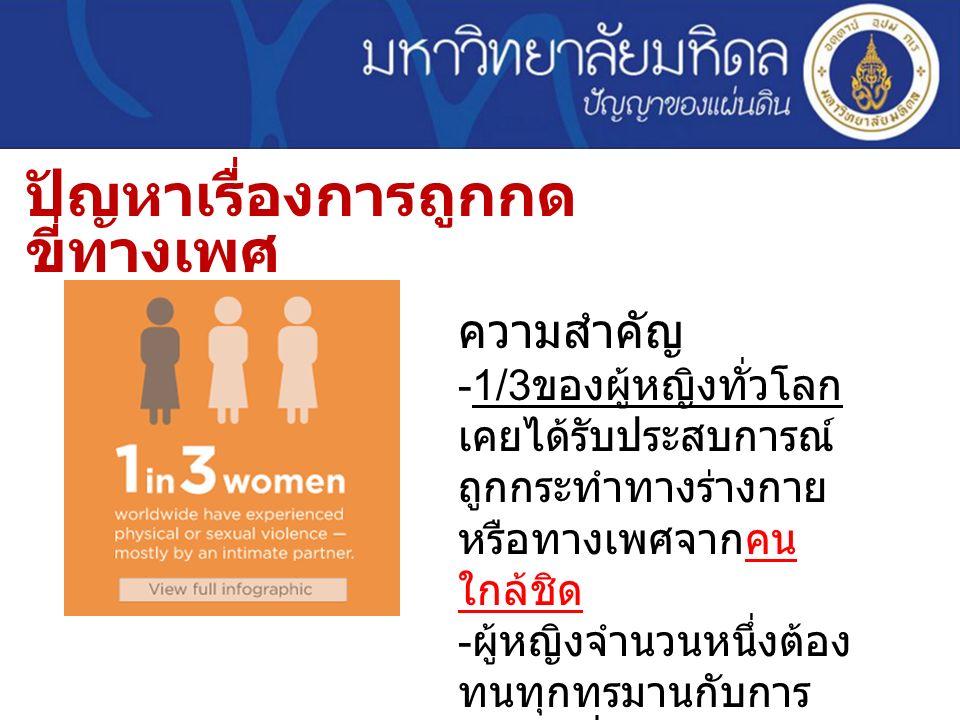 ปัญหาเรื่องการถูกกด ขี่ทางเพศ ความสำคัญ -1/3 ของผู้หญิงทั่วโลก เคยได้รับประสบการณ์ ถูกกระทำทางร่างกาย หรือทางเพศจากคน ใกล้ชิด - ผู้หญิงจำนวนหนึ่งต้อง ทนทุกทรมานกับการ ถูกกดขี่และไม่สามารถ หลุดพ้น