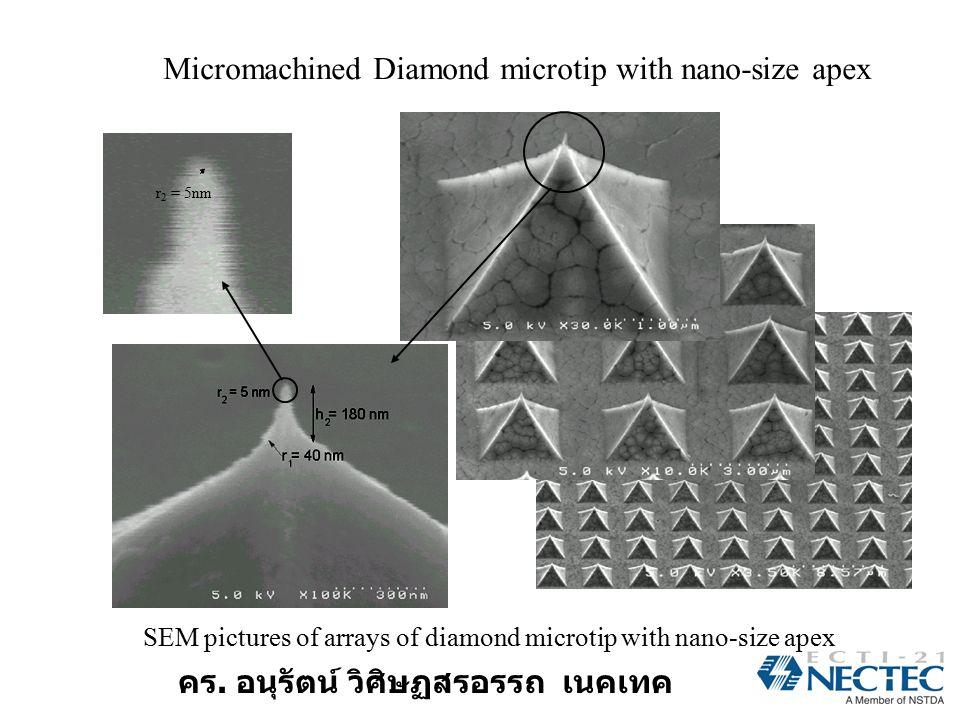 คร. อนุรัตน์ วิศิษฏสรอรรถ เนคเทค Micromachined Diamond microtip with nano-size apex r 2 = 5nm SEM pictures of arrays of diamond microtip with nano-siz