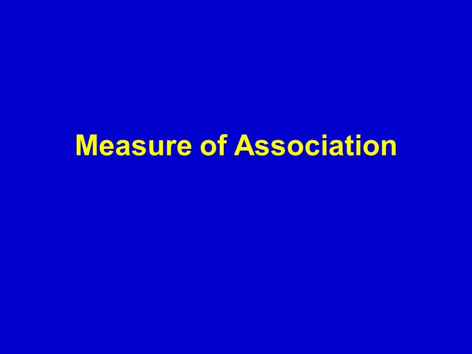 Measure of Association