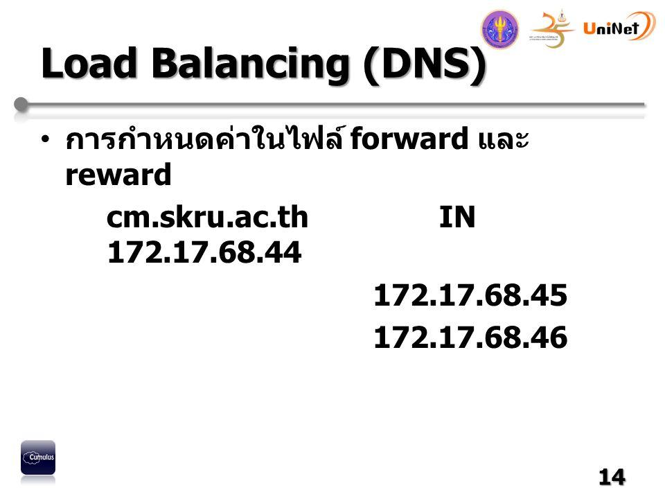 Load Balancing (DNS) การกำหนดค่าในไฟล์ forward และ reward cm.skru.ac.thIN 172.17.68.44 172.17.68.45 172.17.68.46 14