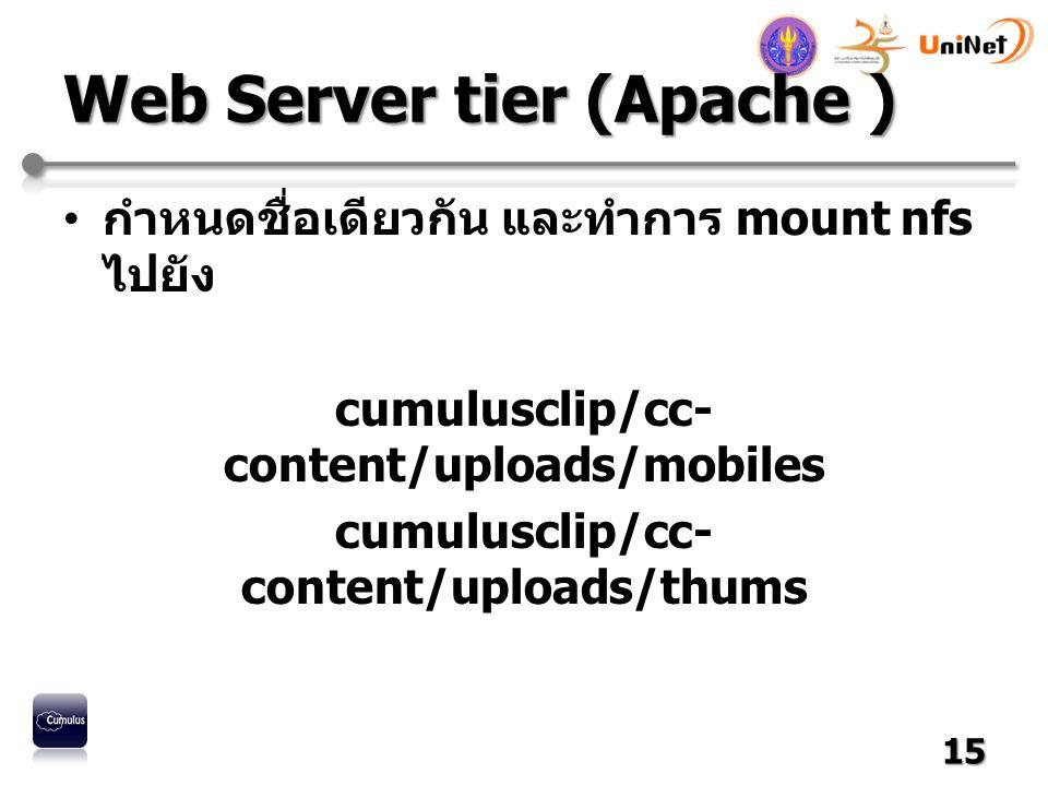 Web Server tier (Apache ) กำหนดชื่อเดียวกัน และทำการ mount nfs ไปยัง cumulusclip/cc- content/uploads/mobiles cumulusclip/cc- content/uploads/thums 15