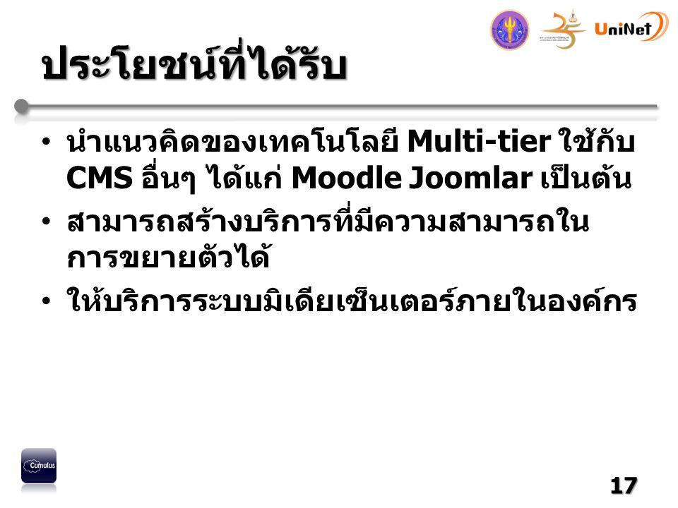 ประโยชน์ที่ได้รับ นำแนวคิดของเทคโนโลยี Multi-tier ใช้กับ CMS อื่นๆ ได้แก่ Moodle Joomlar เป็นต้น สามารถสร้างบริการที่มีความสามารถใน การขยายตัวได้ ให้บริการระบบมิเดียเซ็นเตอร์ภายในองค์กร 17