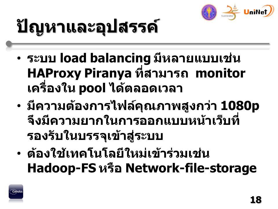 ปัญหาและอุปสรรค์ ระบบ load balancing มีหลายแบบเช่น HAProxy Piranya ที่สามารถ monitor เครื่องใน pool ได้ตลอดเวลา มีความต้องการไฟล์คุณภาพสูงกว่า 1080p จึงมีความยากในการออกแบบหน้าเว็บที่ รองรับในบรรจุเข้าสู่ระบบ ต้องใช้เทคโนโลยีใหม่เข้าร่วมเช่น Hadoop-FS หรือ Network-file-storage 18
