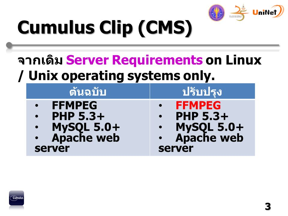Cumulus Clip (CMS) จากเดิม Server Requirements on Linux / Unix operating systems only.