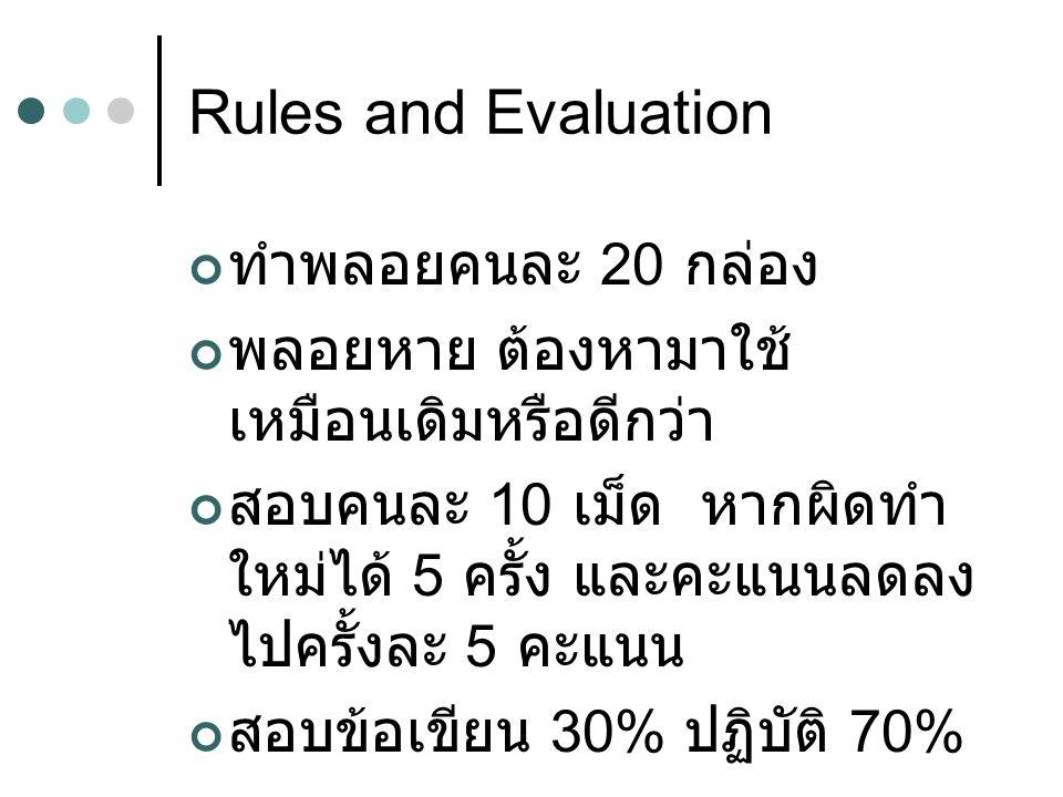 Rules and Evaluation ทำพลอยคนละ 20 กล่อง พลอยหาย ต้องหามาใช้ เหมือนเดิมหรือดีกว่า สอบคนละ 10 เม็ด หากผิดทำ ใหม่ได้ 5 ครั้ง และคะแนนลดลง ไปครั้งละ 5 คะ
