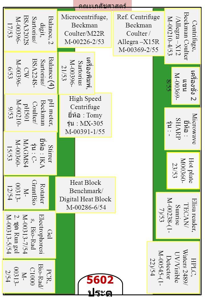 คณะเภสัชศาสตร์ 560 2 ประตู PCR, Bio-Rad/ C1000 M- 00313- 2/54 Gel Electrophoresi s, Bio-Rad M-00313-7/54 2. ชุด Run gel M-00313-5/54 Rotater GrantBio