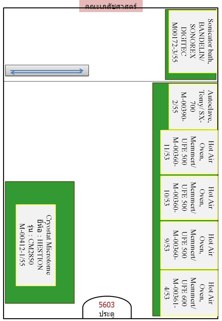 คณะเภสัชศาสตร์ Hot Air Oven, Memmert/ UFE 500 M-00360- 10/53 Hot Air Oven, Memmert/ UFE 500 M-00360- 11/53 Hot Air Oven, Memmert/ UFE 500 M-00360- 9/53 Autoclave, Tomy/ SX- 700 M-00390- 2/55 Cryostat Microtome ยี่ห้อ : HESTION รุ่น : CM2850 M-00412-1/55 5603 ประตู Sonicator bath, BANDELIN/ SONOREX DIGITEC M00172-3/55 Hot Air Oven, Memmert/ UFE 600 M-00361- 4/53