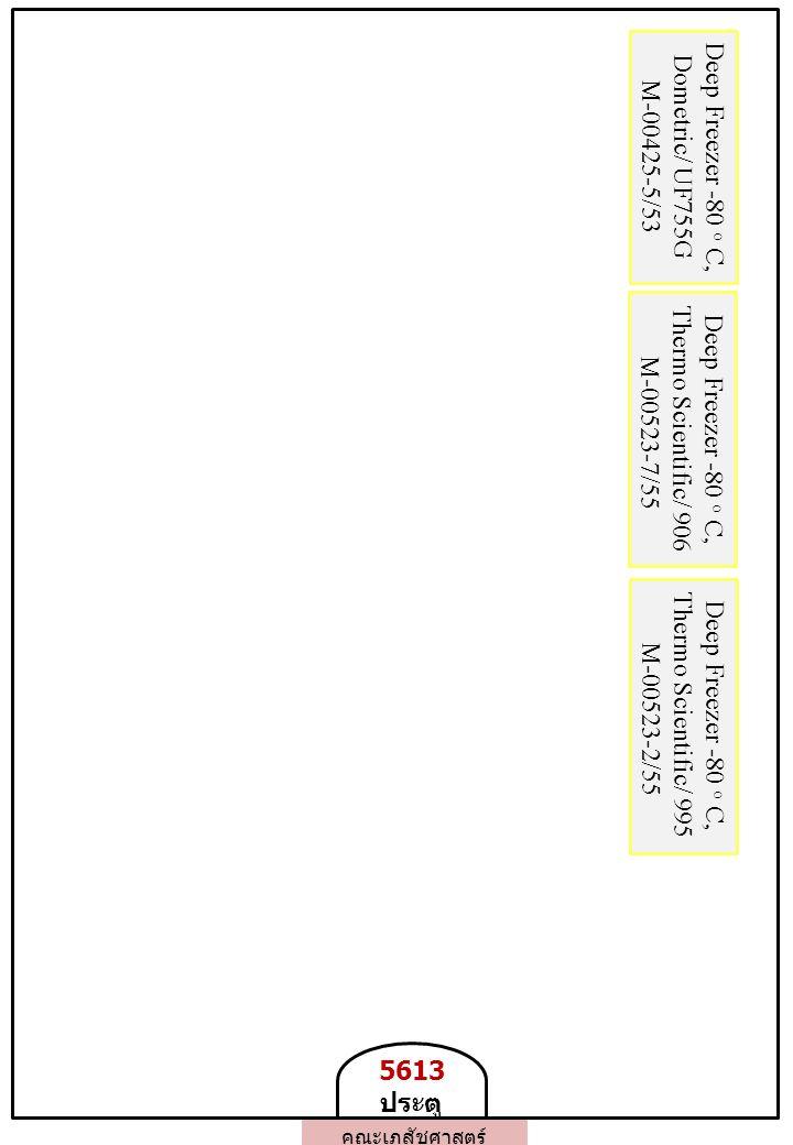 คณะเภสัชศาสตร์ 5613 ประตู Deep Freezer -80 o C, Dometric/ UF755G M-00425-5/53 Deep Freezer -80 o C, Thermo Scientific/ 906 M-00523-7/55 Deep Freezer -