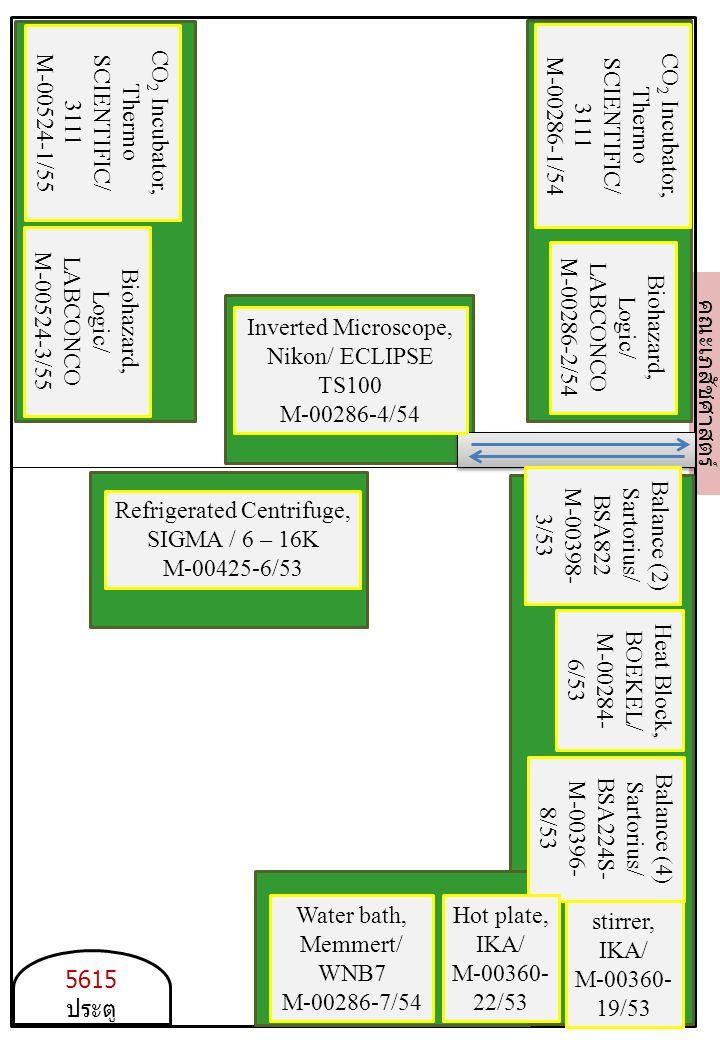คณะเภสัชศาสตร์ 5615 ประตู Refrigerated Centrifuge, SIGMA / 6 – 16K M-00425-6/53 Water bath, Memmert/ WNB7 M-00286-7/54 CO 2 Incubator, Thermo SCIENTIFIC/ 3111 M-00524-1/55 Biohazard, Logic/ LABCONCO M-00524-3/55 CO 2 Incubator, Thermo SCIENTIFIC/ 3111 M-00286-1/54 Biohazard, Logic/ LABCONCO M-00286-2/54 Balance (4) Sartorius/ BSA224S- M-00396- 8/53 Balance (2) Sartorius/ BSA822 M-00398- 3/53 Heat Block, BOEKEL/ M-00284- 6/53 stirrer, IKA/ M-00360- 19/53 Inverted Microscope, Nikon/ ECLIPSE TS100 M-00286-4/54 Hot plate, IKA/ M-00360- 22/53