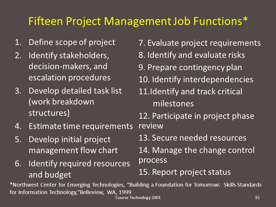 Course Technology 200115 1.Define scope of project 2.Identify stakeholders, decision-makers, and escalation procedures 3.Develop detailed task list (work breakdown structures) 4.Estimate time requirements 5.Develop initial project management flow chart 6.Identify required resources and budget 7.
