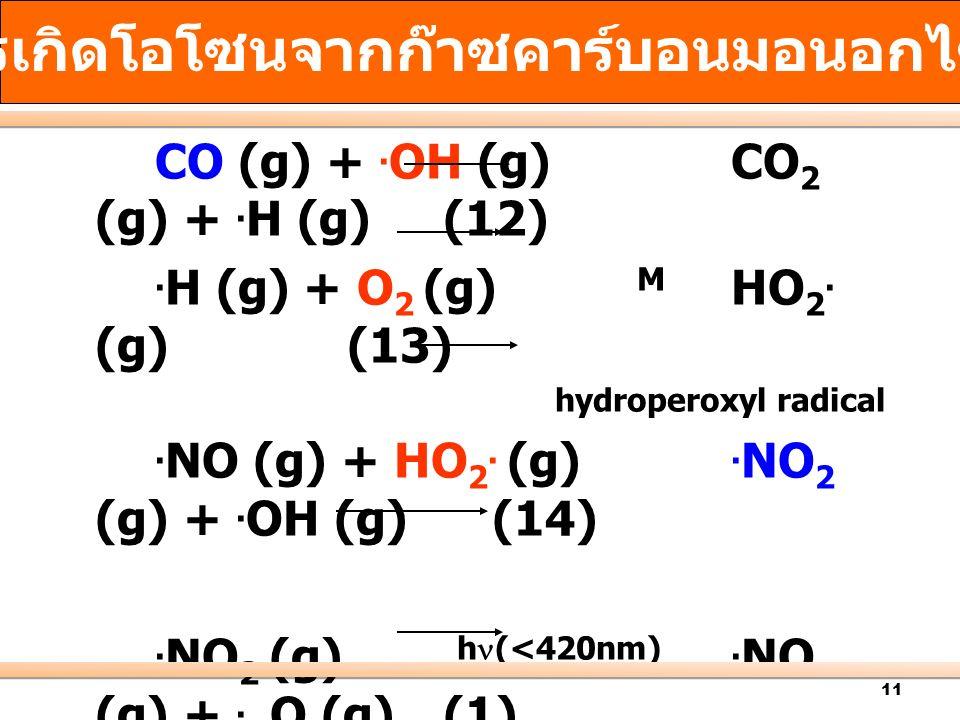 11 CO (g) +. OH (g) CO 2 (g) +. H (g) (12). H (g) + O 2 (g) M HO 2. (g) (13) hydroperoxyl radical. NO (g) + HO 2. (g). NO 2 (g) +. OH (g) (14). NO 2 (