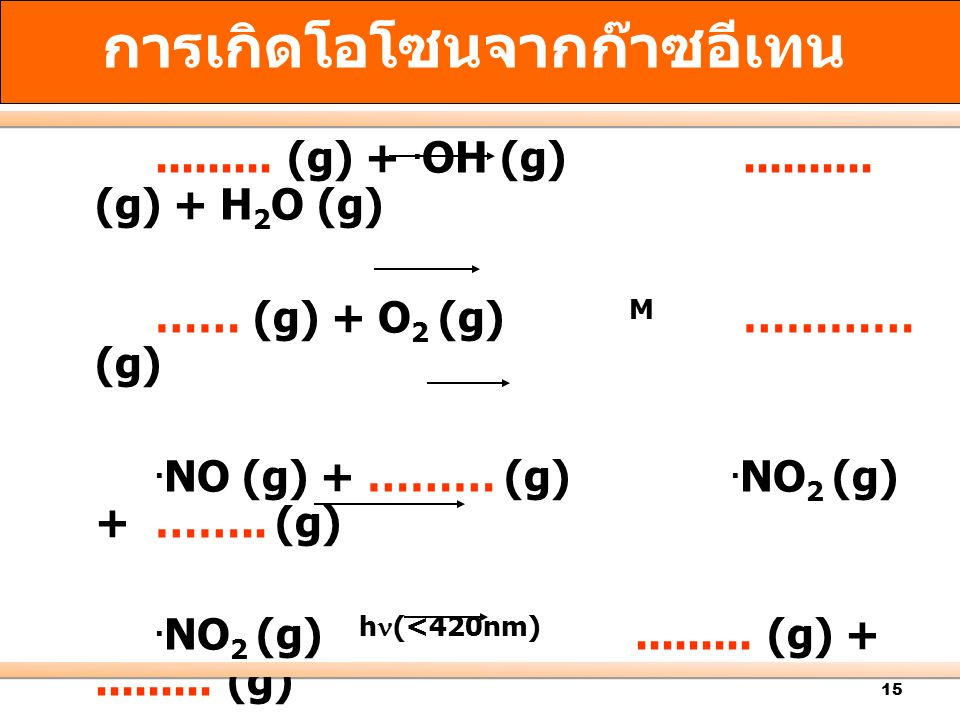 15......... (g) +. OH (g).......... (g) + H 2 O (g) …… (g) + O 2 (g) M ………… (g). NO (g) + ……… (g). NO 2 (g) + …….. (g). NO 2 (g) h (<420nm)......... (