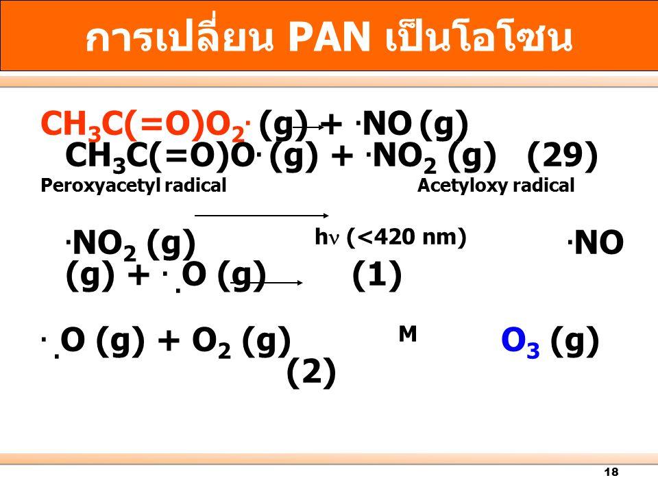 18 CH 3 C(=O)O 2. (g) +. NO (g) CH 3 C(=O)O. (g) +. NO 2 (g) (29) Peroxyacetyl radical Acetyloxy radical. NO 2 (g) h (<420 nm). NO (g) +.. O (g) (1)..