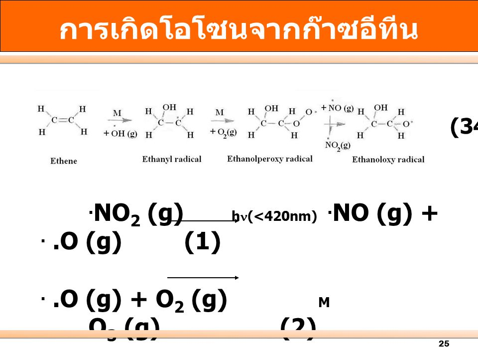 25 การเกิดโอโซนจากก๊าซอีทีน. NO 2 (g) h (<420nm). NO (g) +..O (g) (1)..O (g) + O 2 (g) M O 3 (g) (2) (34)