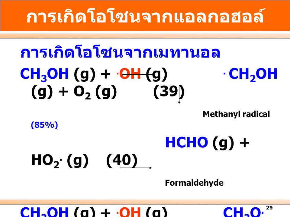 29 การเกิดโอโซนจากเมทานอล CH 3 OH (g) +. OH (g). CH 2 OH (g) + O 2 (g) (39) Methanyl radical (85%) HCHO (g) + HO 2. (g) (40) Formaldehyde CH 3 OH (g)