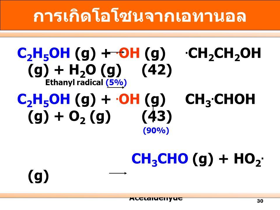 30 C 2 H 5 OH (g) +. OH (g). CH 2 CH 2 OH (g) + H 2 O (g) (42) Ethanyl radical (5%) C 2 H 5 OH (g) +. OH (g) CH 3. CHOH (g) + O 2 (g) (43) (90%) CH 3