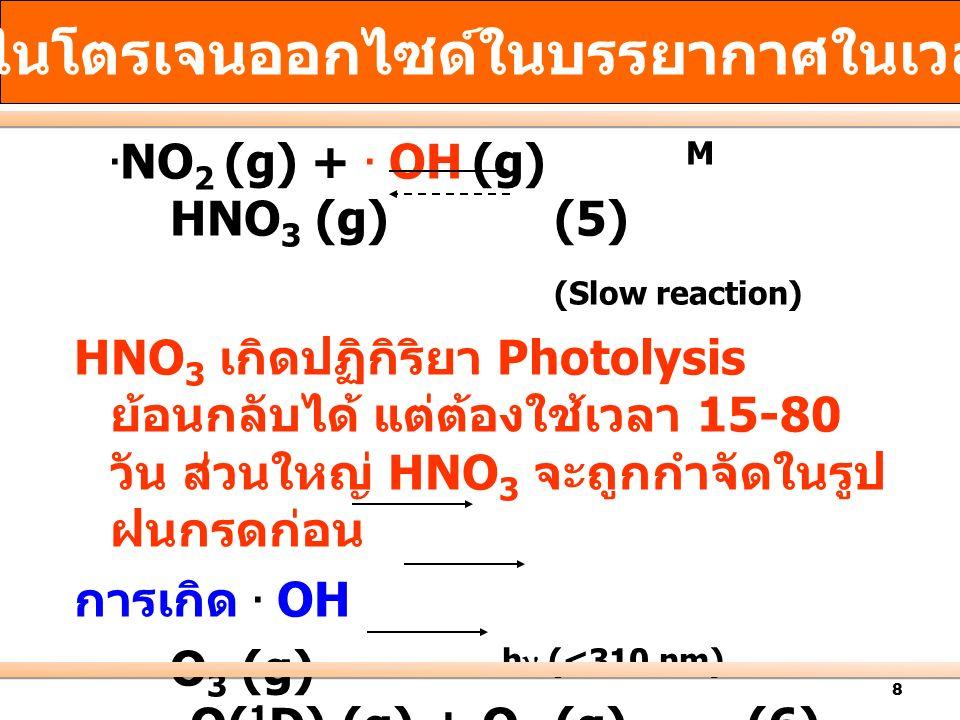 8. NO 2 (g) +. OH (g) M HNO 3 (g) (5) (Slow reaction) HNO 3 เกิดปฏิกิริยา Photolysis ย้อนกลับได้ แต่ต้องใช้เวลา 15-80 วัน ส่วนใหญ่ HNO 3 จะถูกกำจัดในร