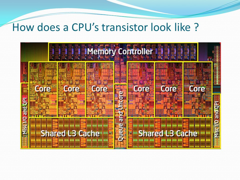 How does a CPU's transistor look like