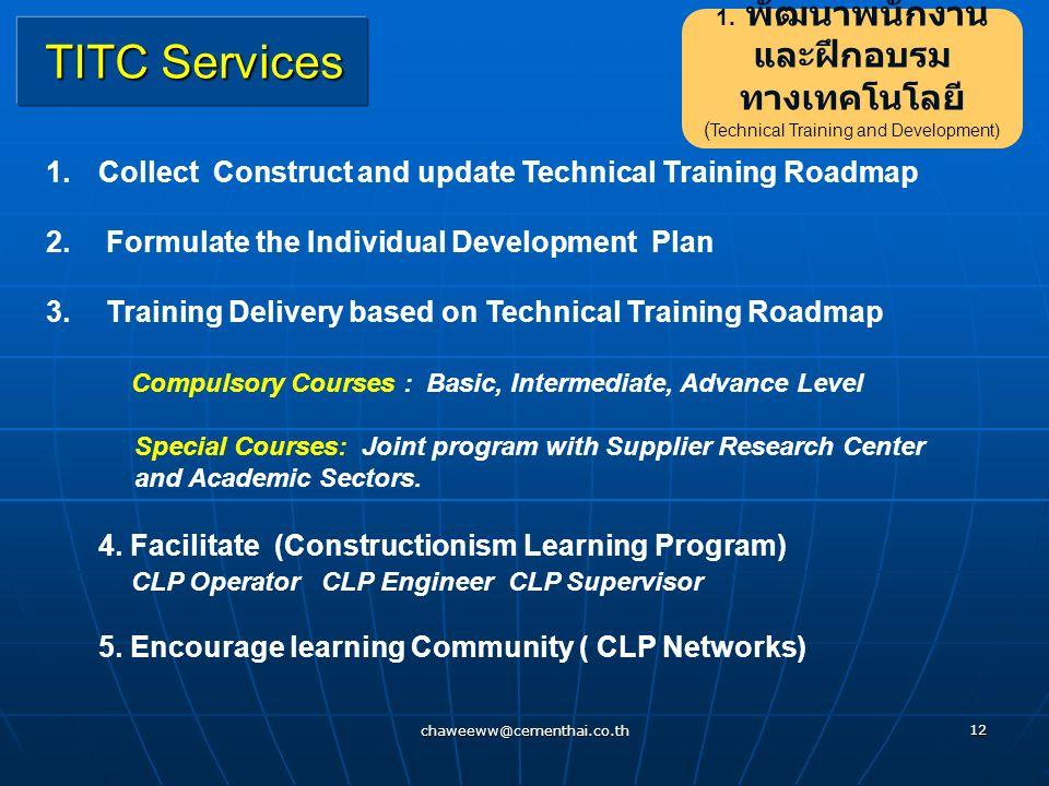 chaweeww@cementhai.co.th 11 Technical Training Performance 2005 Level จำนวน หลักสูตร จำนวนผู้เรียน (May-days) จำนวนรุ่น Basic11630 (3000) 74 รุ่น (23