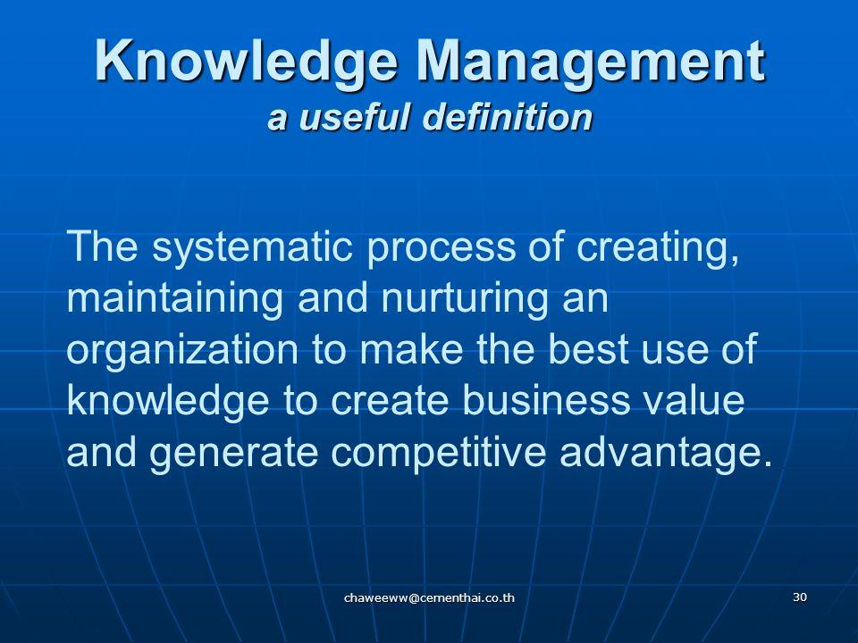 chaweeww@cementhai.co.th 29 วงจรความรู้ที่ไม่รู้จบ ความรู้ภายใน ความรู้ภายนอก เข้าถึงความรู้โลก รู้จักเลือกใช้ วิจัยปรับปรุงเปลี่ยนแปลง สร้างต่อยอด วั