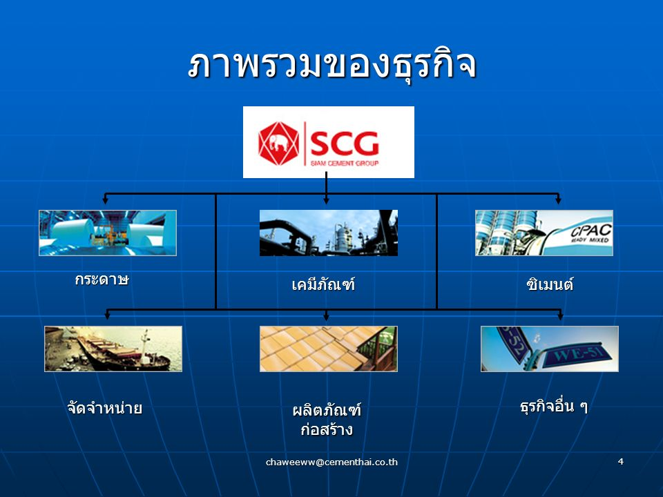 chaweeww@cementhai.co.th 4 ภาพรวมของธุรกิจ กระดาษ เคมีภัณฑ์ซิเมนต์ ผลิตภัณฑ์ ก่อสร้าง ธุรกิจอื่น ๆ จัดจำหน่าย