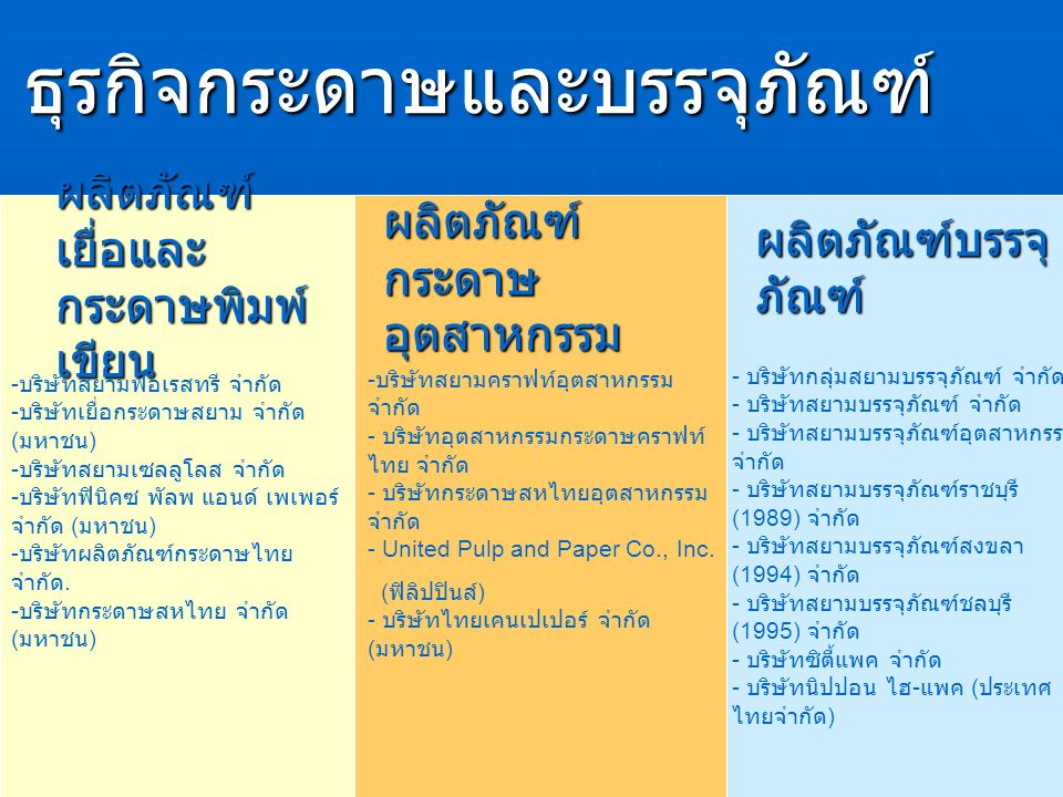 chaweeww@cementhai.co.th 25 HRD-IP goals Goal no.1 Create Competency based management Goal no.