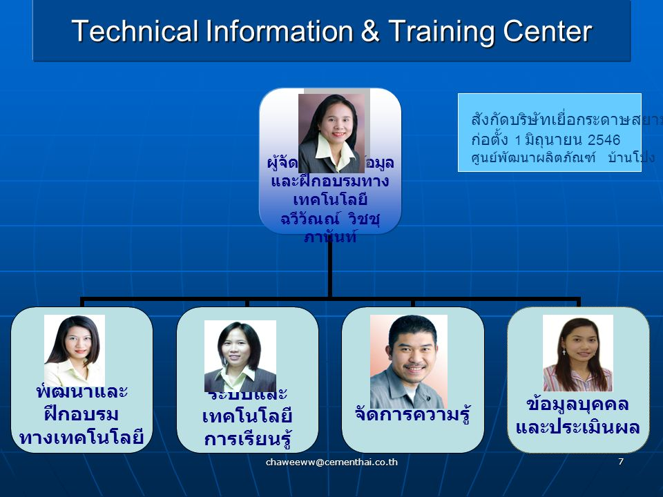 chaweeww@cementhai.co.th 117 Technical Information & Training Center 2006 Courses Technical Training At TITC Knowledge in brains Champion/Ass./mentor supervisors Community Of Practices members Capture in PPB_KS Ask & Learn Formal learning Search & Learn Participate & Learn 25 CoP's -PP -CO Model -EV -PR -PA -ST E-learning -Manual -Web base -Acu-learning 400+300 Webboard Picture & Rating E-library -Conduct -Evaluation -Follow-up for Technical Road Improvement INNO People - CLP