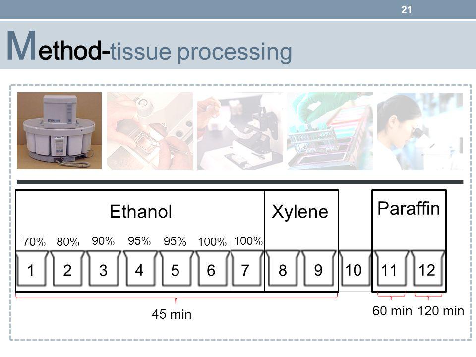 22 5 micron Microtome M ethod - tissue embedding & tissue section