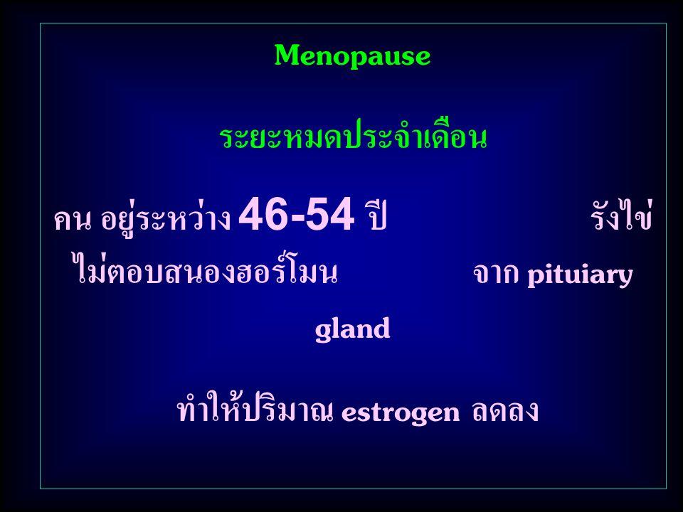 Menopause ระยะหมดประจำเดือน คน อยู่ระหว่าง 46-54 ปี รังไข่ ไม่ตอบสนองฮอร์โมน จาก pituiary gland ทำให้ปริมาณ estrogen ลดลง