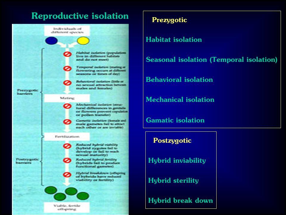 Reproductive isolation Prezygotic Habitat isolation Seasonal isolation (Temporal isolation) Behavioral isolation Mechanical isolation Gamatic isolation Postzygotic Hybrid inviability Hybrid sterility Hybrid break down