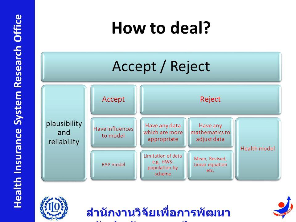 สำนักงานวิจัยเพื่อการพัฒนา หลักประกันสุขภาพไทย Health Insurance System Research Office How to deal.