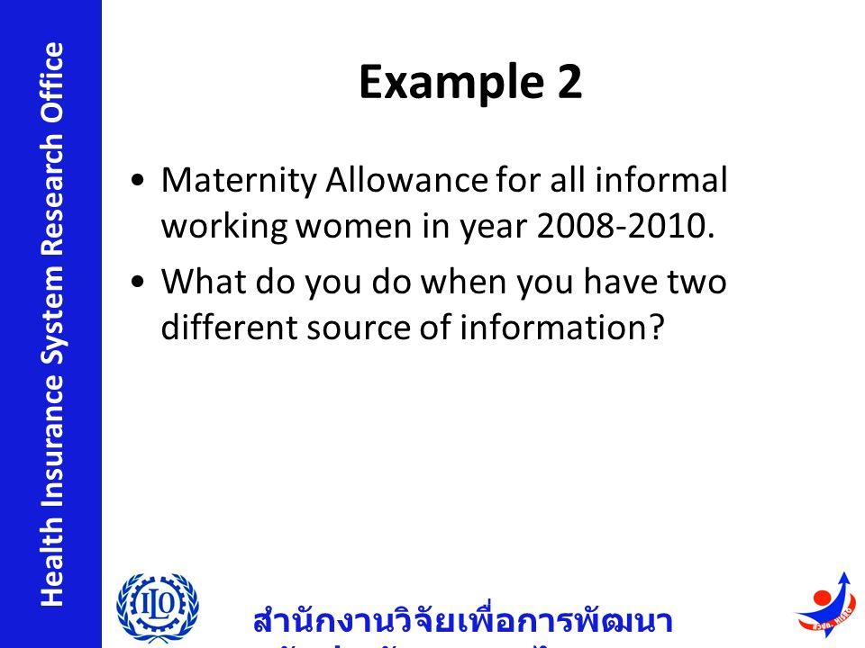 สำนักงานวิจัยเพื่อการพัฒนา หลักประกันสุขภาพไทย Health Insurance System Research Office Example 2 Maternity Allowance for all informal working women in year 2008-2010.