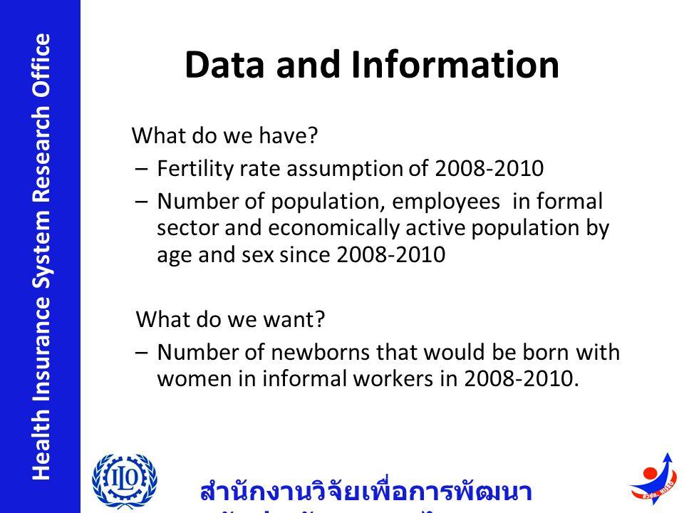 สำนักงานวิจัยเพื่อการพัฒนา หลักประกันสุขภาพไทย Health Insurance System Research Office Data and Information What do we have.