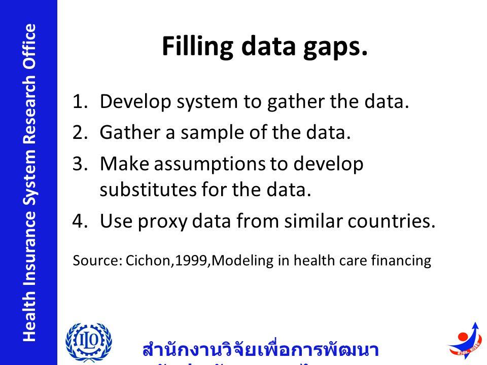 สำนักงานวิจัยเพื่อการพัฒนา หลักประกันสุขภาพไทย Health Insurance System Research Office Filling data gaps.