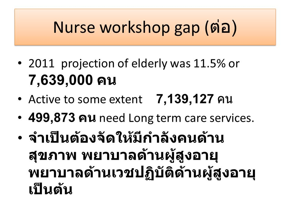 Nurse workshop gap ( ต่อ ) 2011 projection of elderly was 11.5% or 7,639,000 คน Active to some extent 7,139,127 คน 499,873 คน need Long term care services.