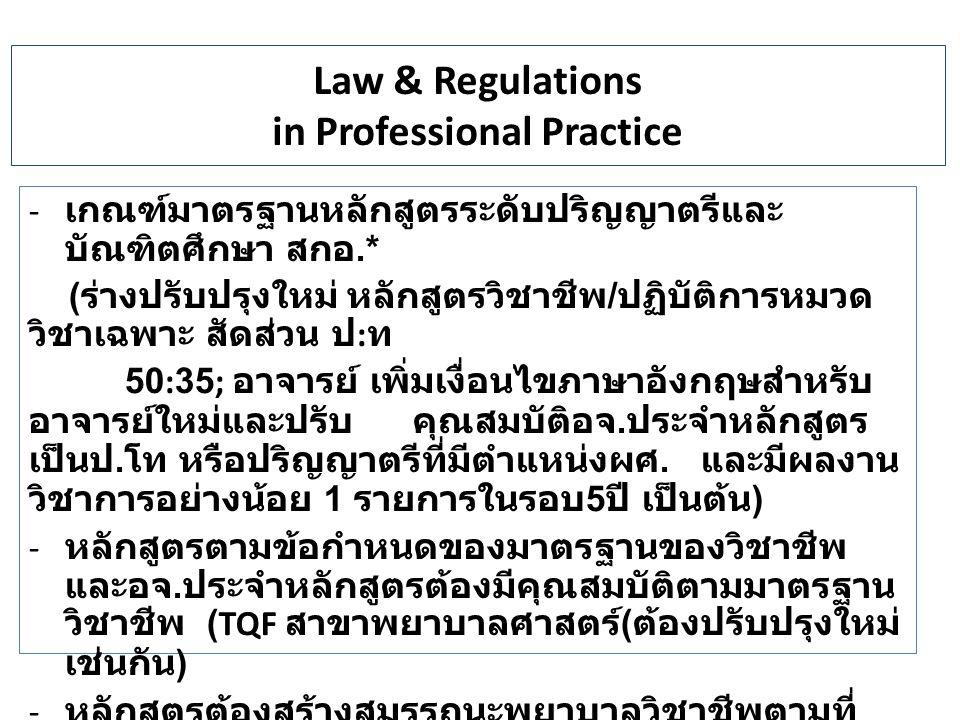 Law & Regulations in Professional Practice - เกณฑ์มาตรฐานหลักสูตรระดับปริญญาตรีและ บัณฑิตศึกษา สกอ.* ( ร่างปรับปรุงใหม่ หลักสูตรวิชาชีพ / ปฏิบัติการหมวด วิชาเฉพาะ สัดส่วน ป : ท 50:35; อาจารย์ เพิ่มเงื่อนไขภาษาอังกฤษสำหรับ อาจารย์ใหม่และปรับคุณสมบัติอจ.