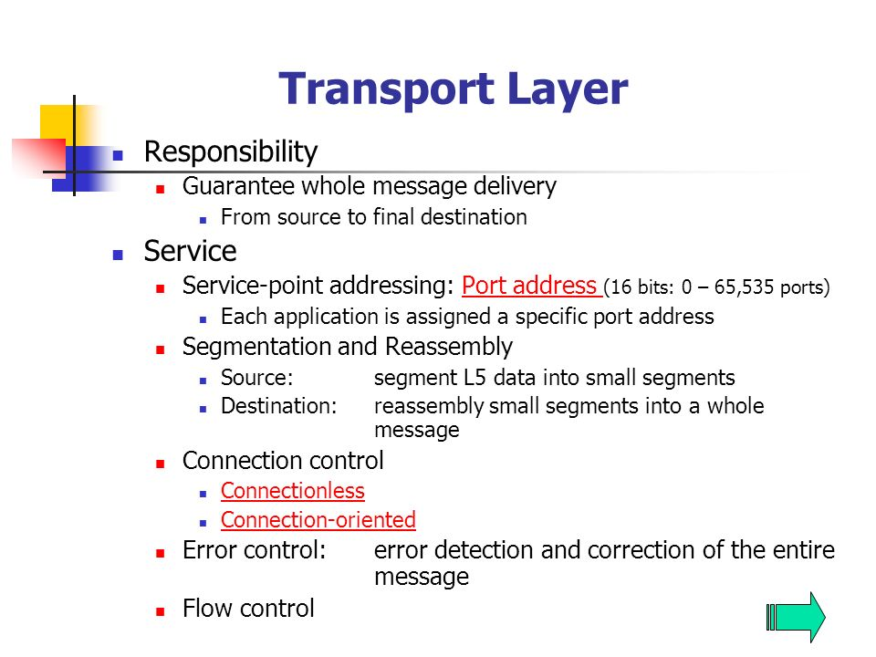 Transport Layer Responsibility Guarantee whole message delivery From source to final destination Service Service-point addressing:Port address (16 bit