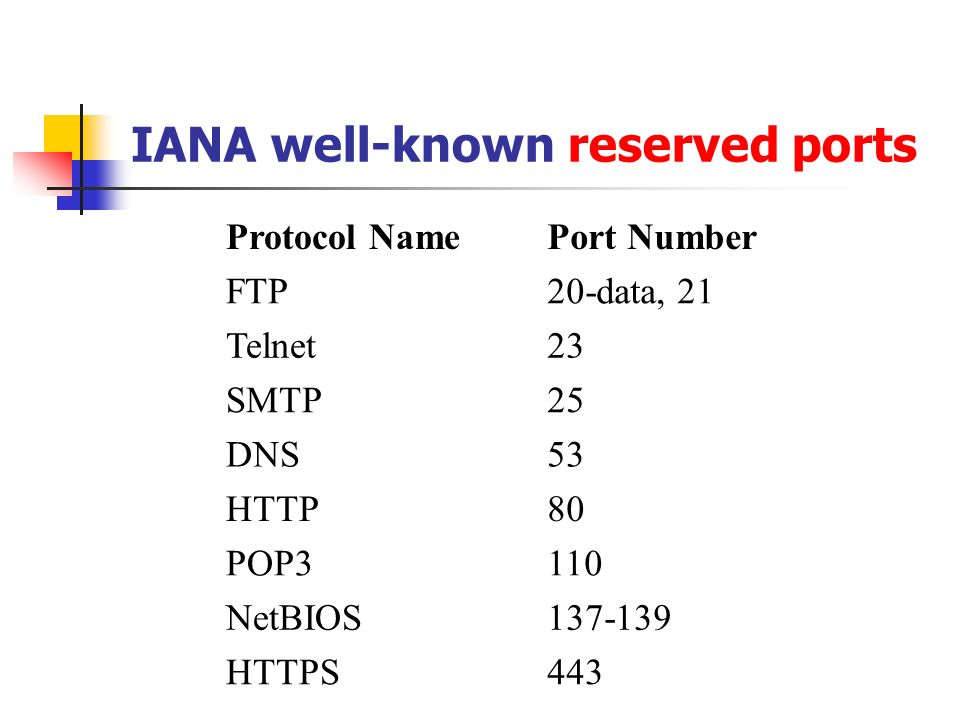 IANA well-known reserved ports Protocol NamePort Number FTP20-data, 21 Telnet23 SMTP25 DNS53 HTTP80 POP3110 NetBIOS137-139 HTTPS443