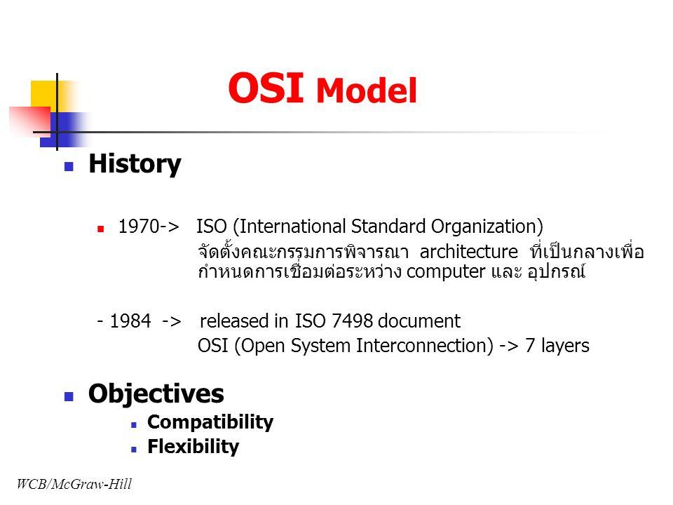 OSI Model WCB/McGraw-Hill History 1970-> ISO (International Standard Organization) จัดตั้งคณะกรรมการพิจารณา architecture ที่เป็นกลางเพื่อ กำหนดการเชื่