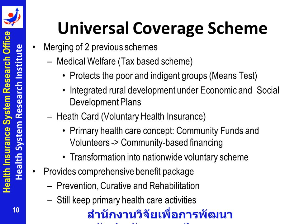 สำนักงานวิจัยเพื่อการพัฒนา หลักประกันสุขภาพไทย Health Insurance System Research Office Health System Research Institute Universal Coverage Scheme Merging of 2 previous schemes –Medical Welfare (Tax based scheme) Protects the poor and indigent groups (Means Test) Integrated rural development under Economic and Social Development Plans –Heath Card (Voluntary Health Insurance) Primary health care concept: Community Funds and Volunteers -> Community-based financing Transformation into nationwide voluntary scheme Provides comprehensive benefit package –Prevention, Curative and Rehabilitation –Still keep primary health care activities 10