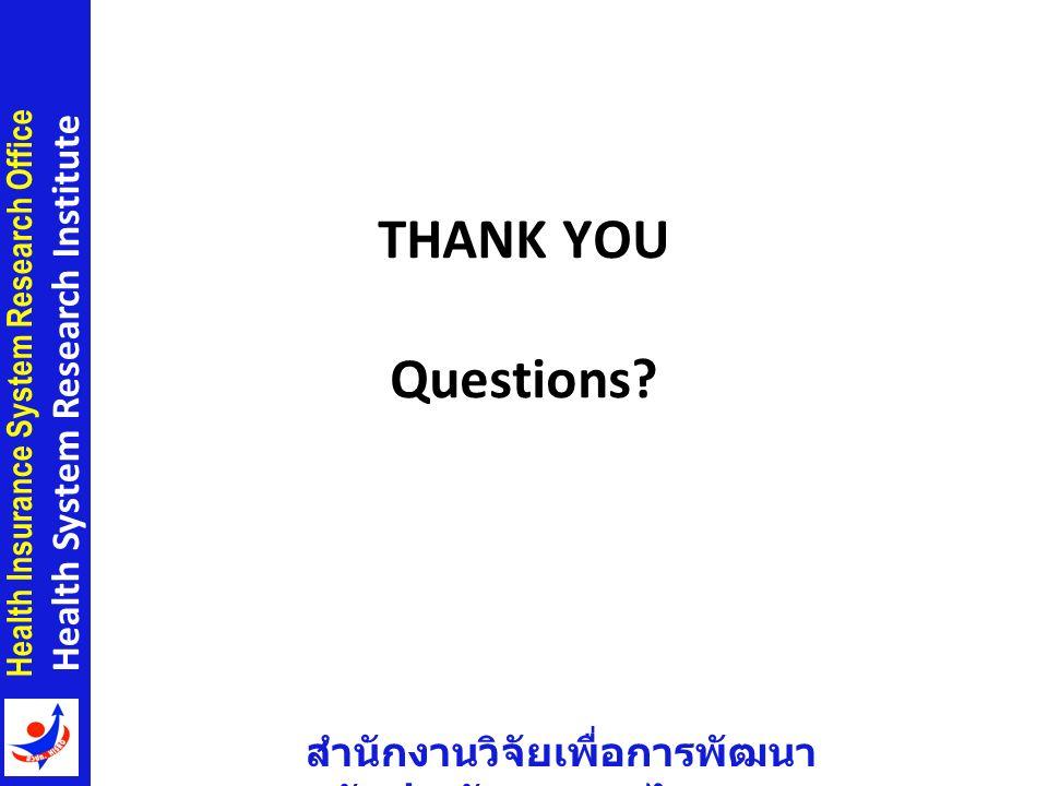 สำนักงานวิจัยเพื่อการพัฒนา หลักประกันสุขภาพไทย Health Insurance System Research Office Health System Research Institute THANK YOU Questions.