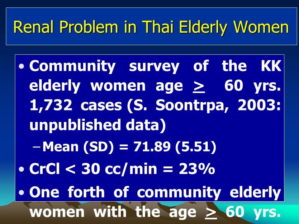 Renal Problem in Thai Elderly Women Community survey of the KK elderly women age > 60 yrs.