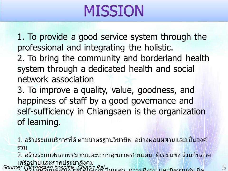 6 N = 46,631 Source: Chiangsaen hospital, Chiang Rai province, Thailand