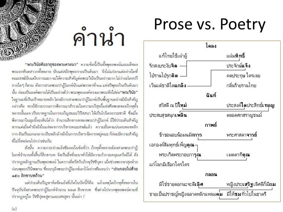 Thai Poetry Khlong Klon Chan Kap