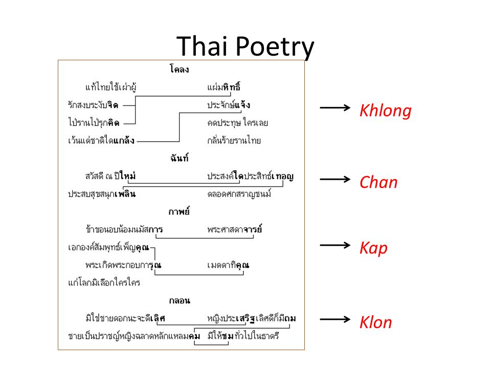 Thai Poetry Khlong Klon Chan Kap