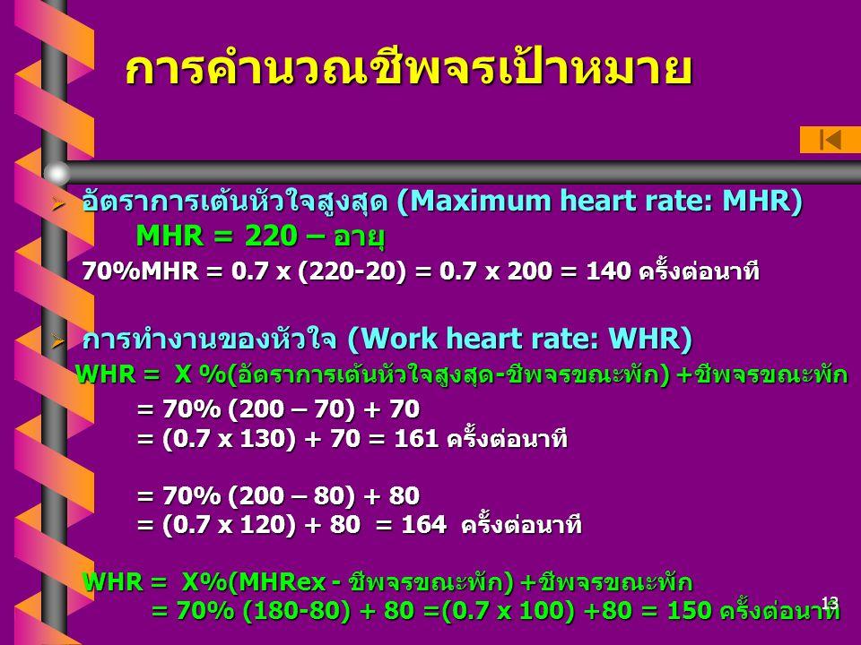 การคำนวณชีพจรเป้าหมาย  อัตราการเต้นหัวใจสูงสุด (Maximum heart rate: MHR) MHR = 220 – อายุ 70%MHR = 0.7 x (220-20) = 0.7 x 200 = 140 ครั้งต่อนาที  กา