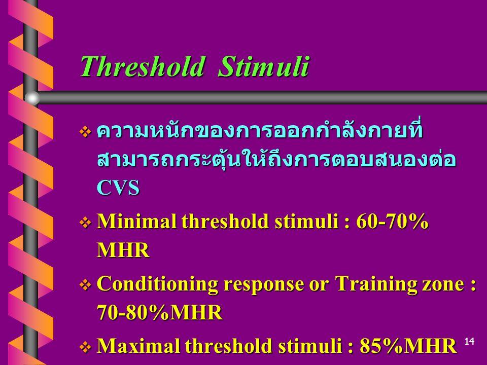 Threshold Stimuli  ความหนักของการออกกำลังกายที่ สามารถกระตุ้นให้ถึงการตอบสนองต่อ CVS  Minimal threshold stimuli : 60-70% MHR  Conditioning response