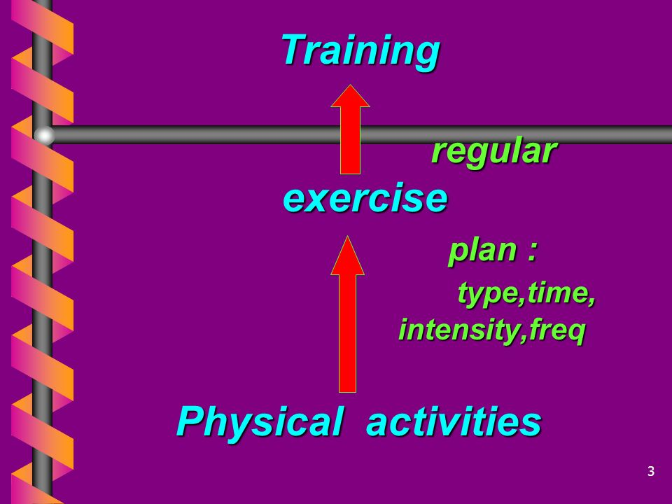 Exercise Prescription   ใบสั่งการออกกำลังกาย   คำแนะนำ / การให้โปรแกรมการ ออกกำลังกาย   มีหลักการ ประเมินได้และ สามารถปฏิบัติได้เหมาะสมในแต่ ละบุคคล ทำให้เกิดประโยชน์ สูงสุด 4